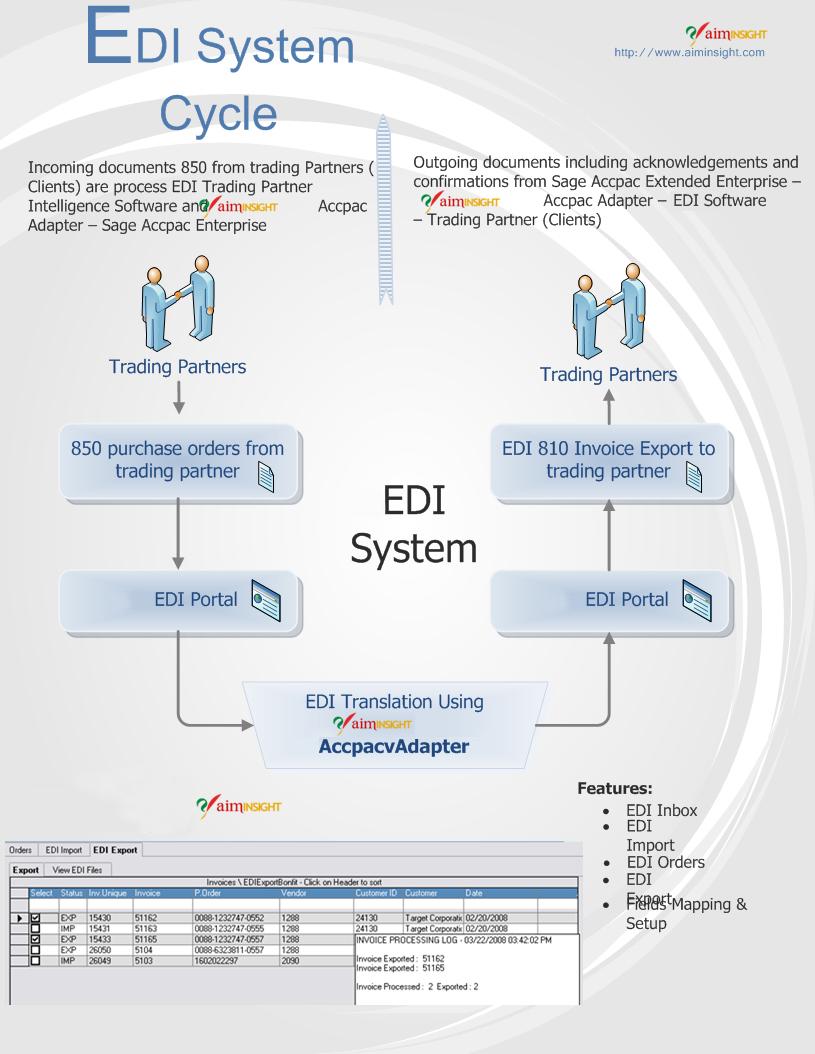 Trading partner system